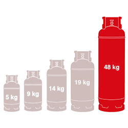 48kg Gas